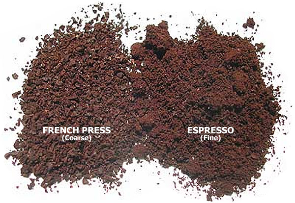 How To Grind Coffee Learn About Coffee Grinding
